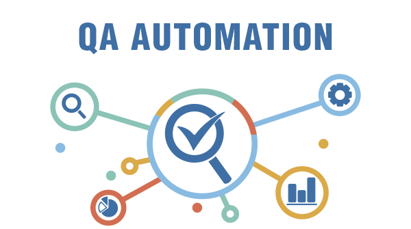 Learn Software QA Automation
